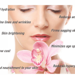 9 benefits of using hyaluronic acid - 60 percent