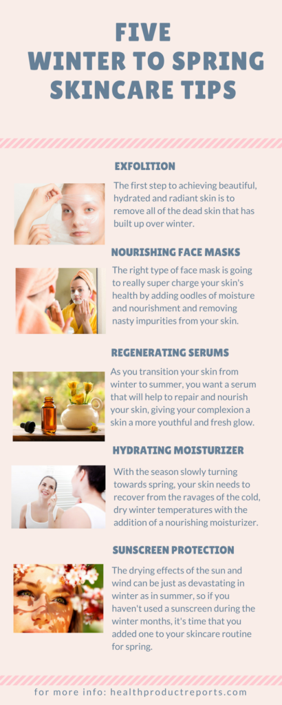 Winter to spring skincare tips