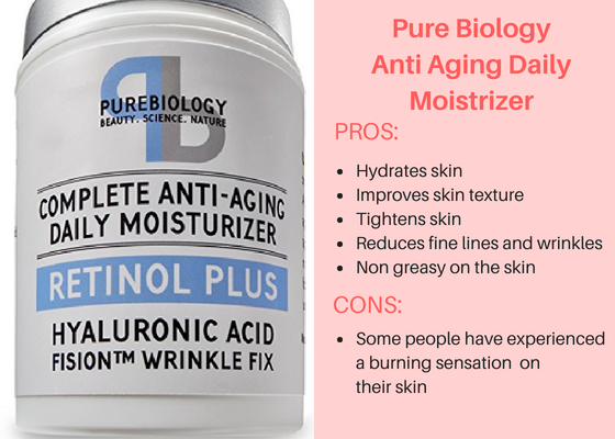Pure Biology Anti Aging Daily Moisturizer