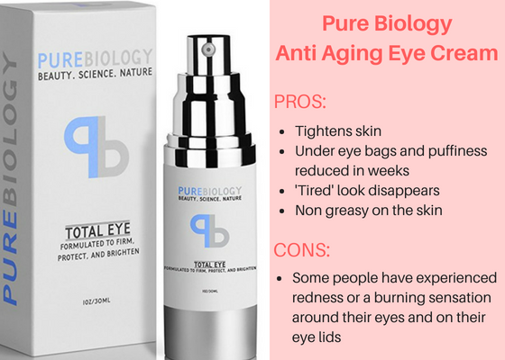 Pure Biology Anti Aging Eye Cream